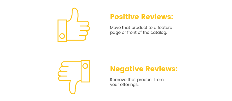 customer reviews for ecommerce positive negative