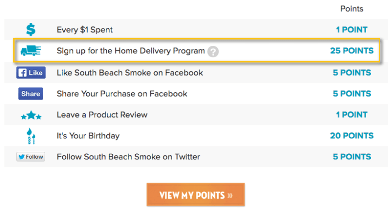 ecig loyalty program examples south beach smoke delivery