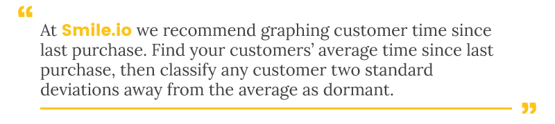 customer engagement graph customer time quote