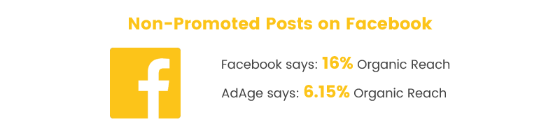 repeat business facebook nonpromoted posts