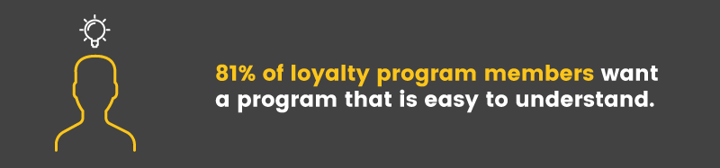 loyalty program participation easy to understand