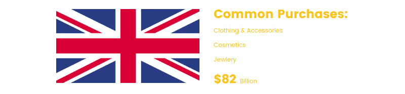international ecommerce united kingdom