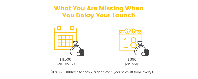 starting a loyalty program delay launch