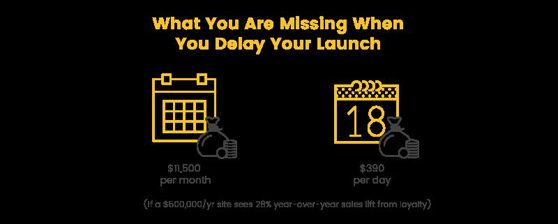 starting a loyalty program delay launch