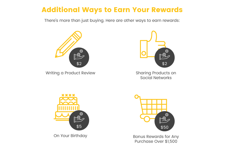 millennials other ways to earn