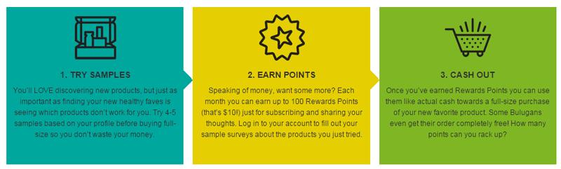 subscription boxes bulubox rewards